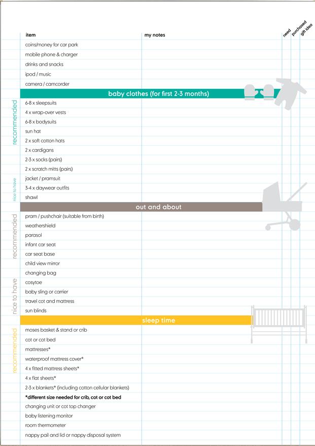 Newborn Essentials Checklist