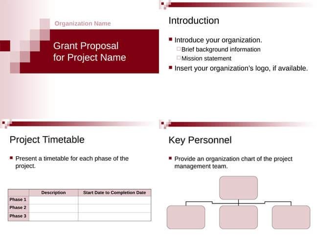 Sample Nonprofit Grant Proposal Templates