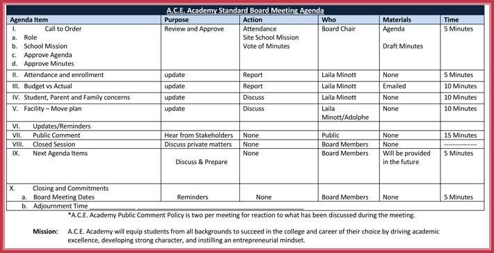 free edit board meeting agenda template