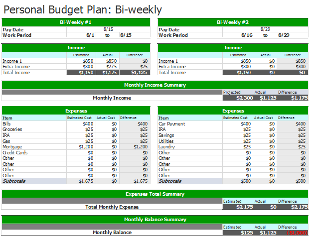 BiWeekly Budget Template An Easy Way to Plan a Budget