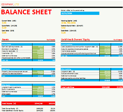 Best Samples Of Balance Sheet Templates For Excel