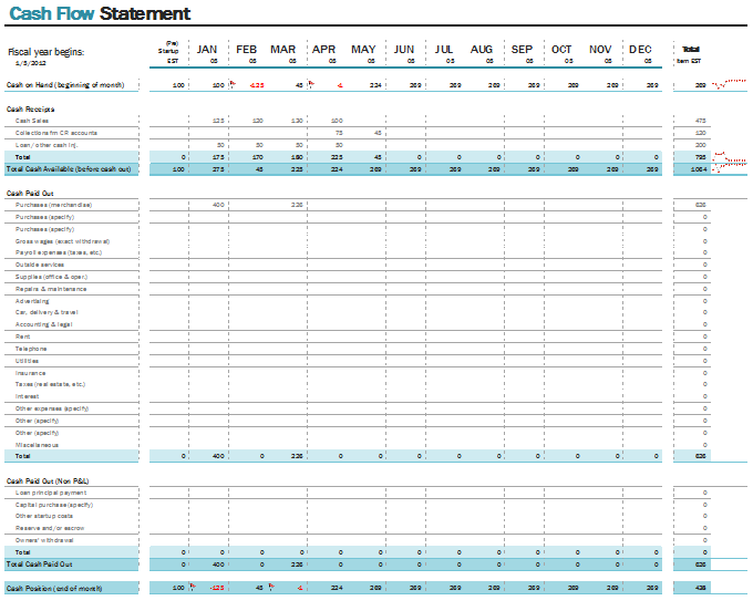 Free cash flow statement templates | smartsheet.