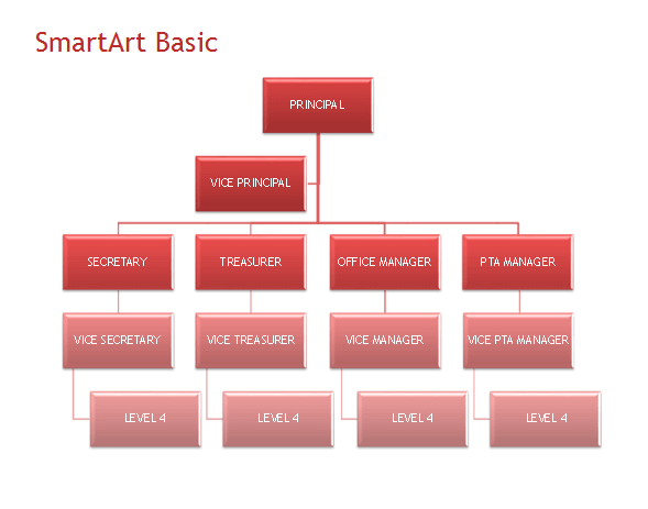 Blank Organizational Chart Template For Excel