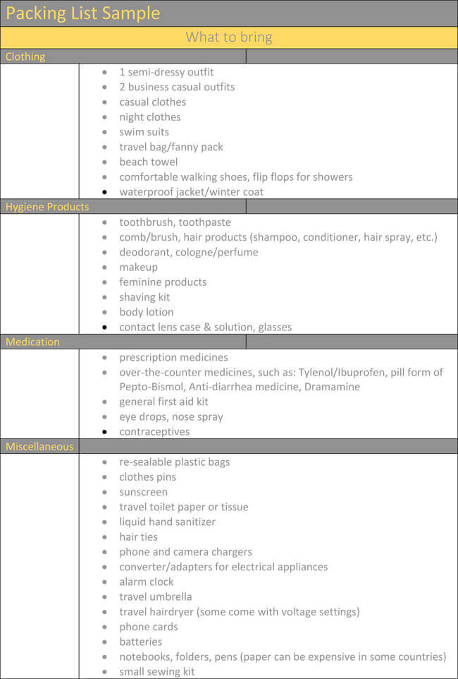 travel packing checklist template