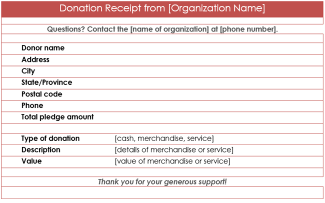 12 Free Samples of Donation Receipt Template – Sample Donation Receipt