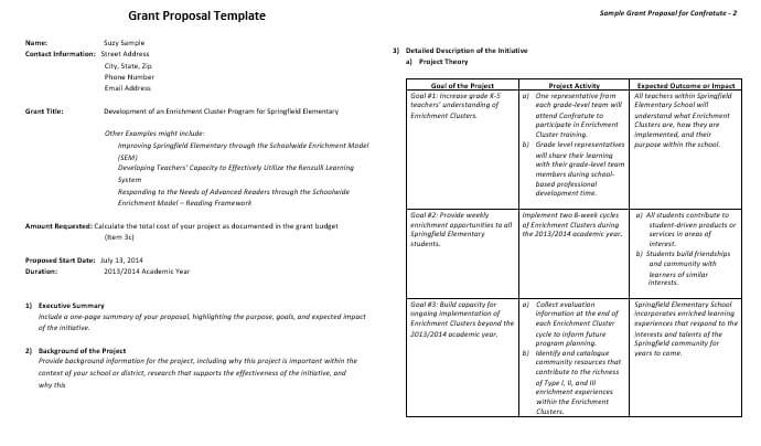 grant proposal format