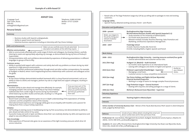 Customer Service Resume Templates PDF