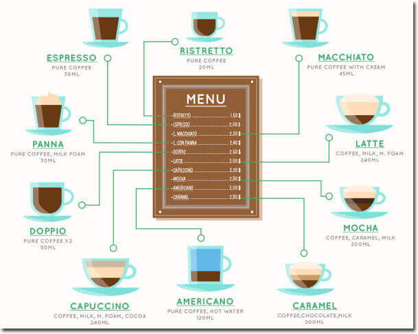 American Coffee Shop Menu Design Free Download