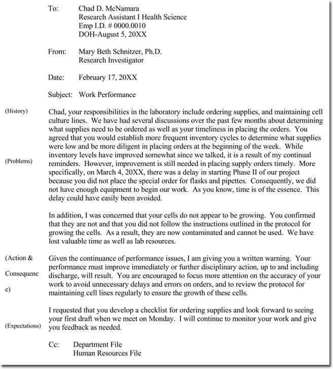 Formal warning Letter to Employee