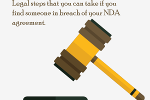 Legal-actions-to-take-if-NDA-is-Breached