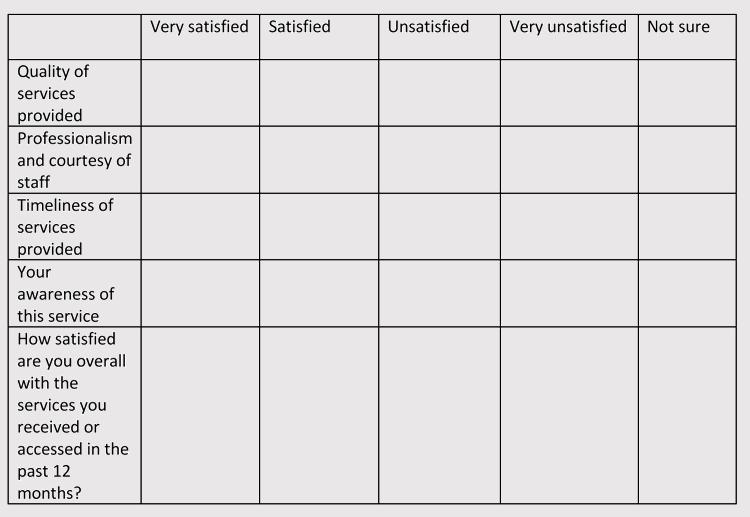 Satisfaction Likert Scale Sheet Template