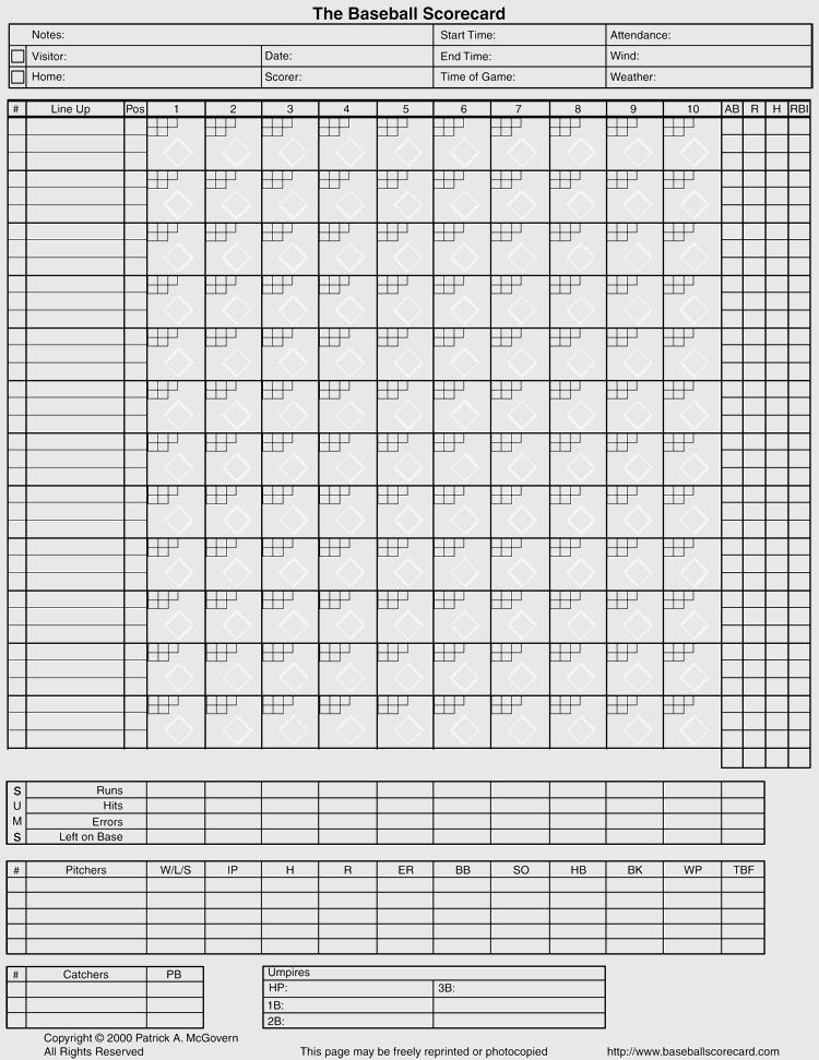 graphic regarding Baseball Scorebook Printable named Printable Baseball Scorecards / Scoresheets (PDF)