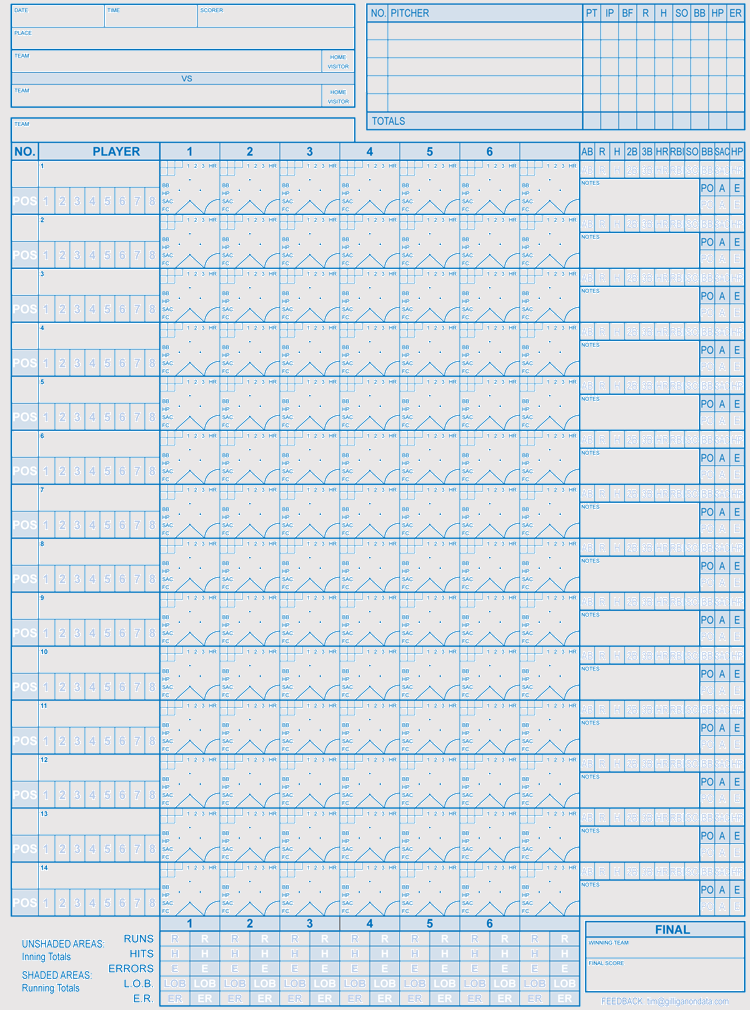 picture relating to Baseball Scorebook Printable identified as Printable Baseball Scorecards / Scoresheets (PDF)