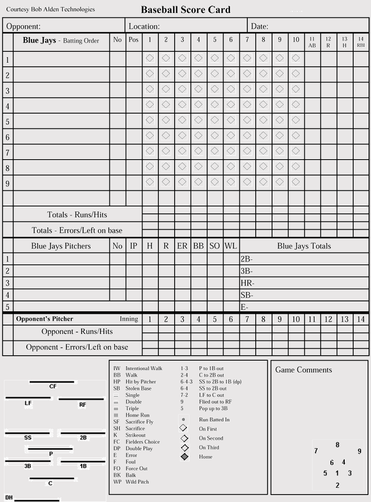 image relating to Baseball Scorebook Printable identify Printable Baseball Scorecards / Scoresheets (PDF)