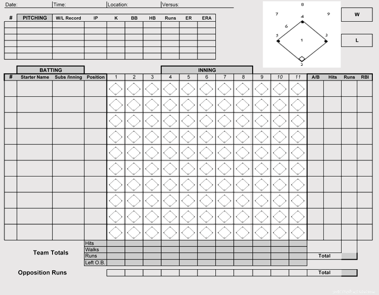 Persnickety image inside printable baseball scorecard with pitch count