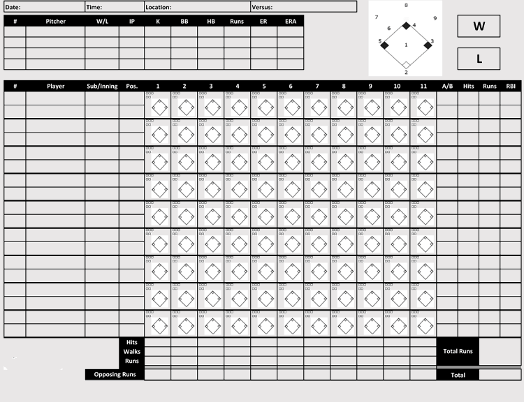 photograph relating to Printable Baseball Scoresheet called Printable Baseball Scorecards / Scoresheets (PDF)