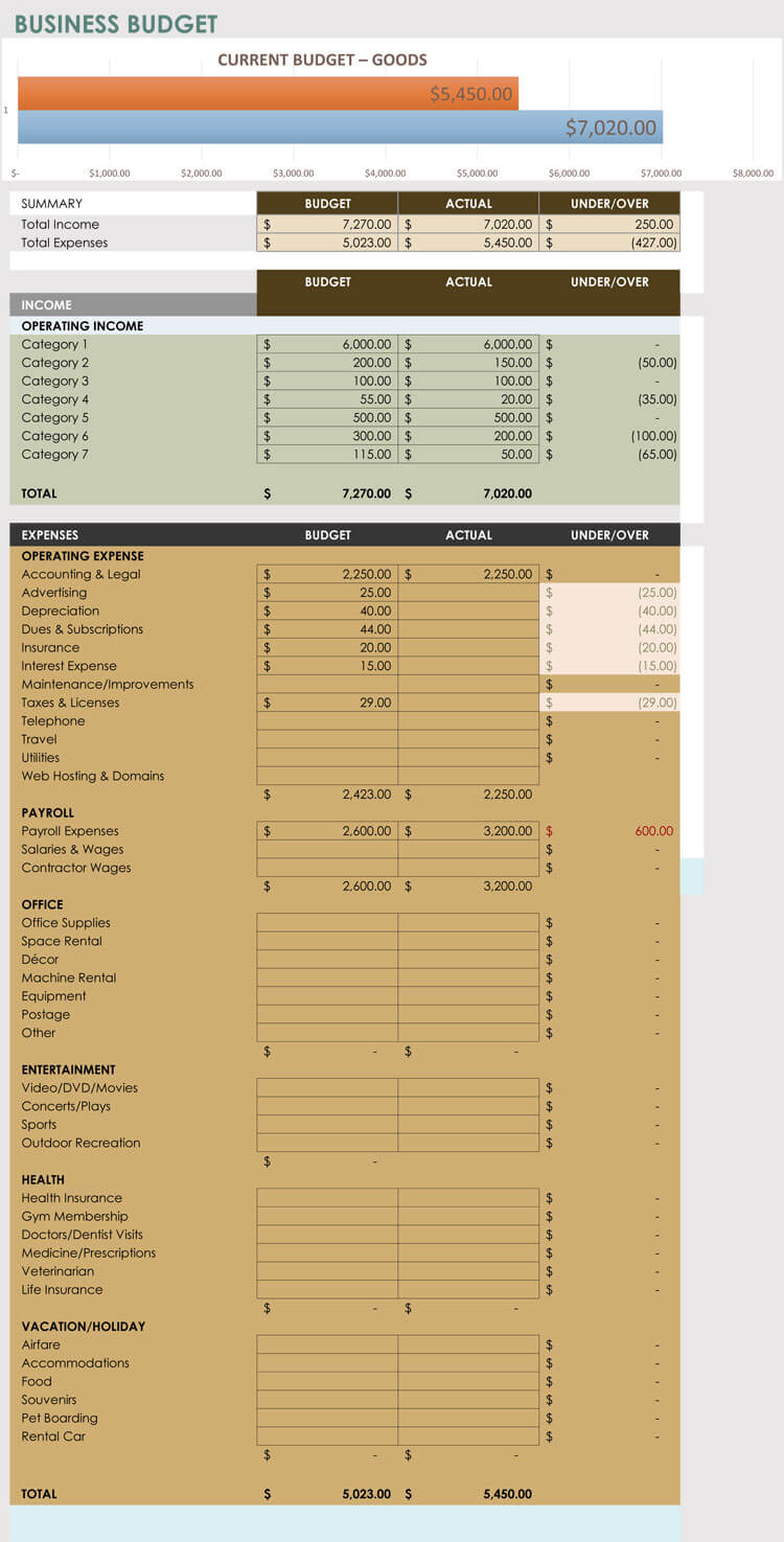 Business Budget Plan pdf
