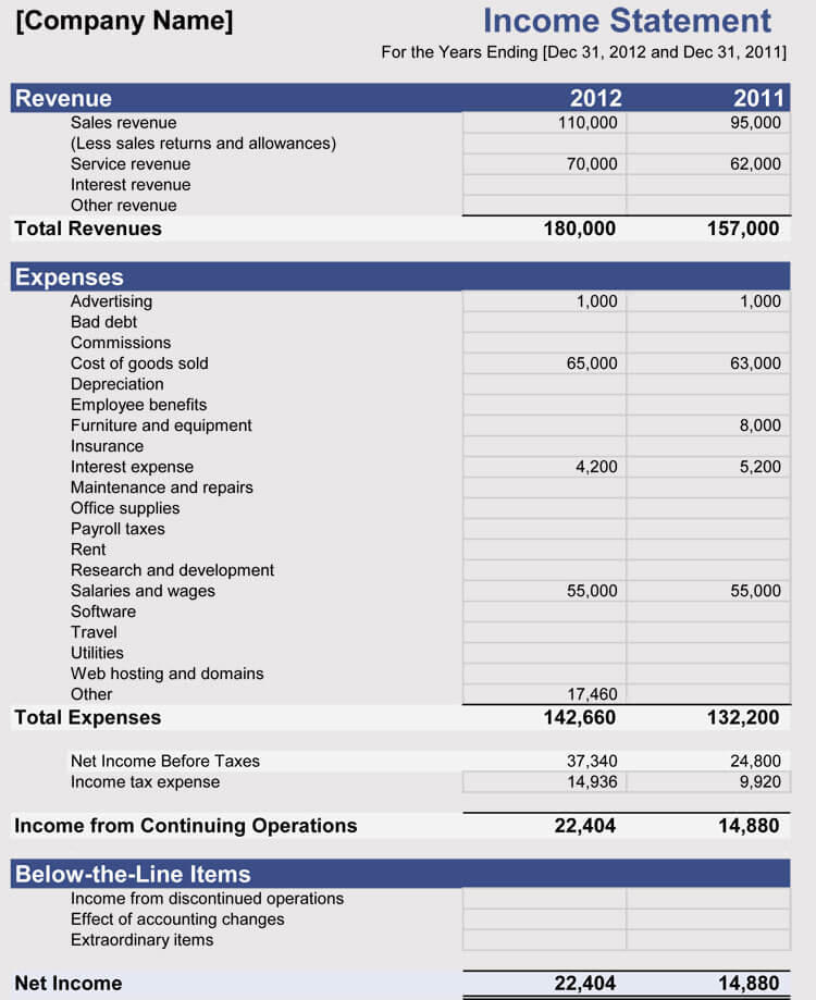 Income Sheet Financial Statement