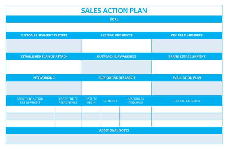 58 Free Action Plan Templates & Samples - An Easy Way to Plan Actions