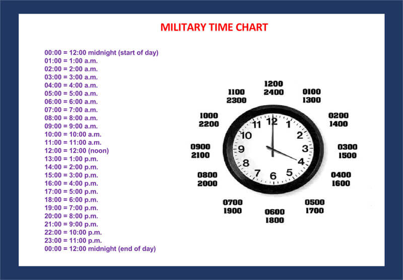 Military 24hr Time Chart (Excel) 07
