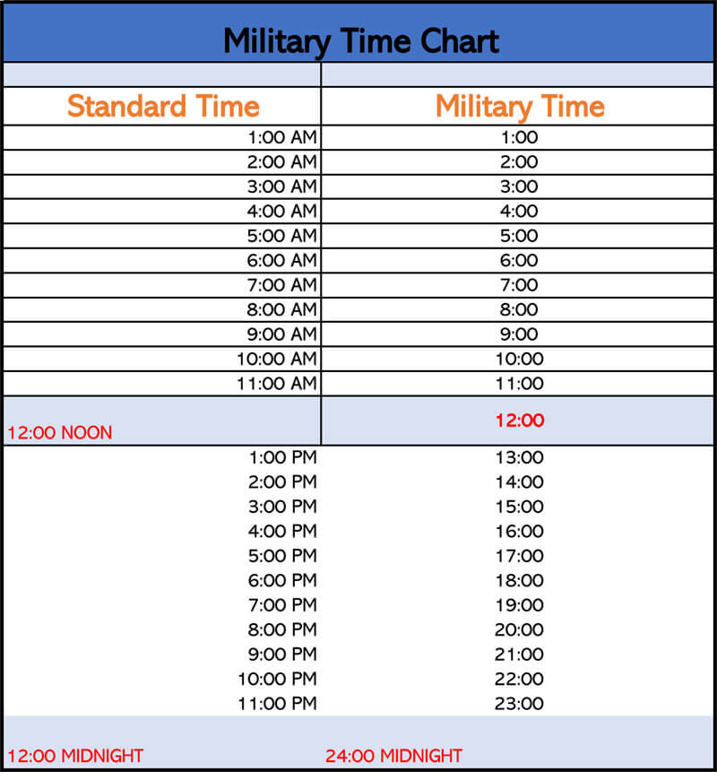 Military Time Chart (Excel) 01