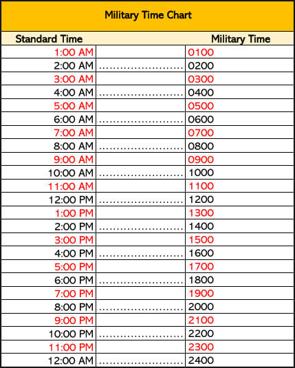 Military Time Chart (Excel) 02