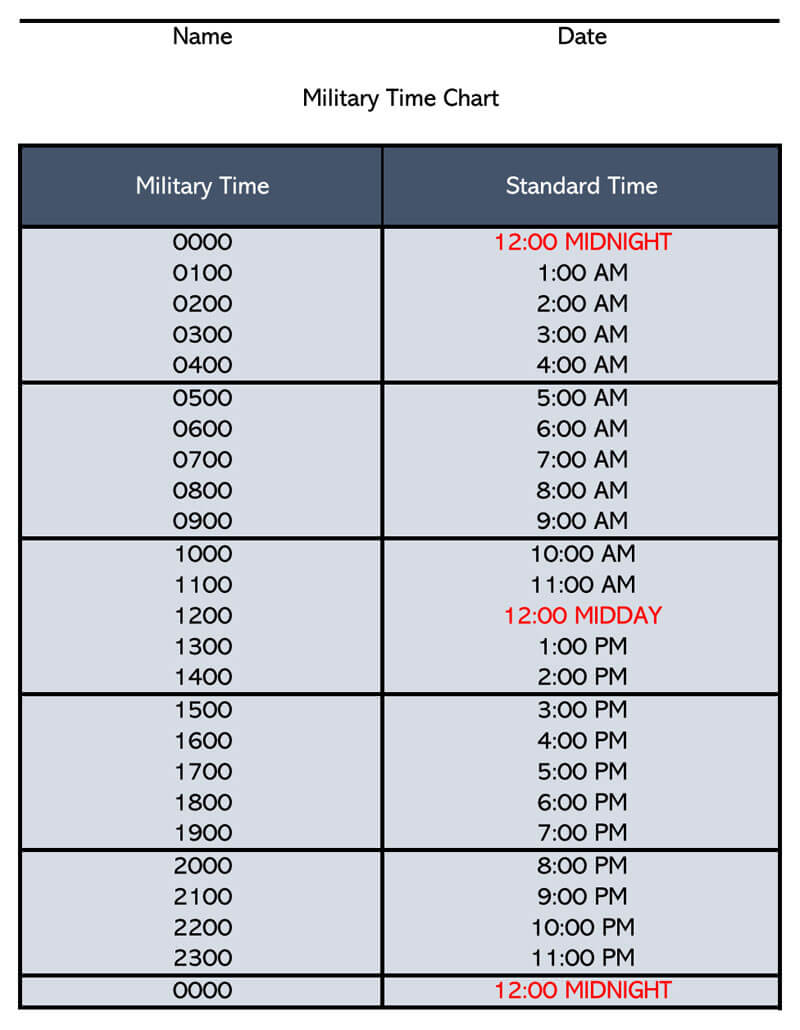 Military Time Chart (Excel) 04