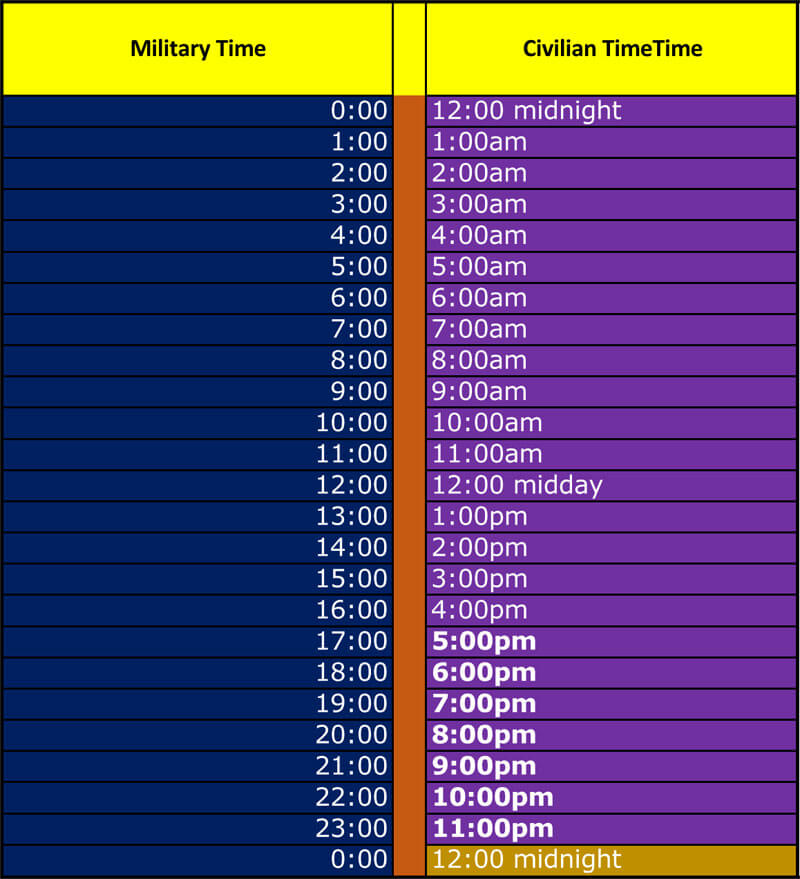 Military Time Chart (Excel) 09