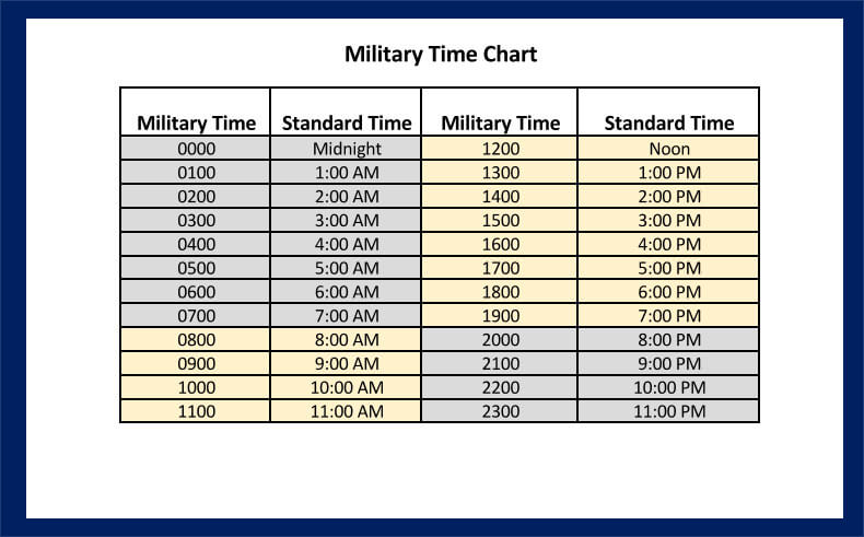 Military Time Chart (Excel) 10