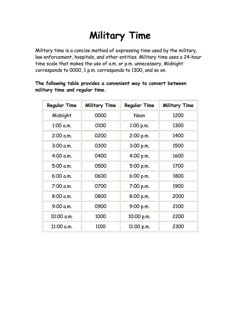 Military Time Chart (PDF) 01