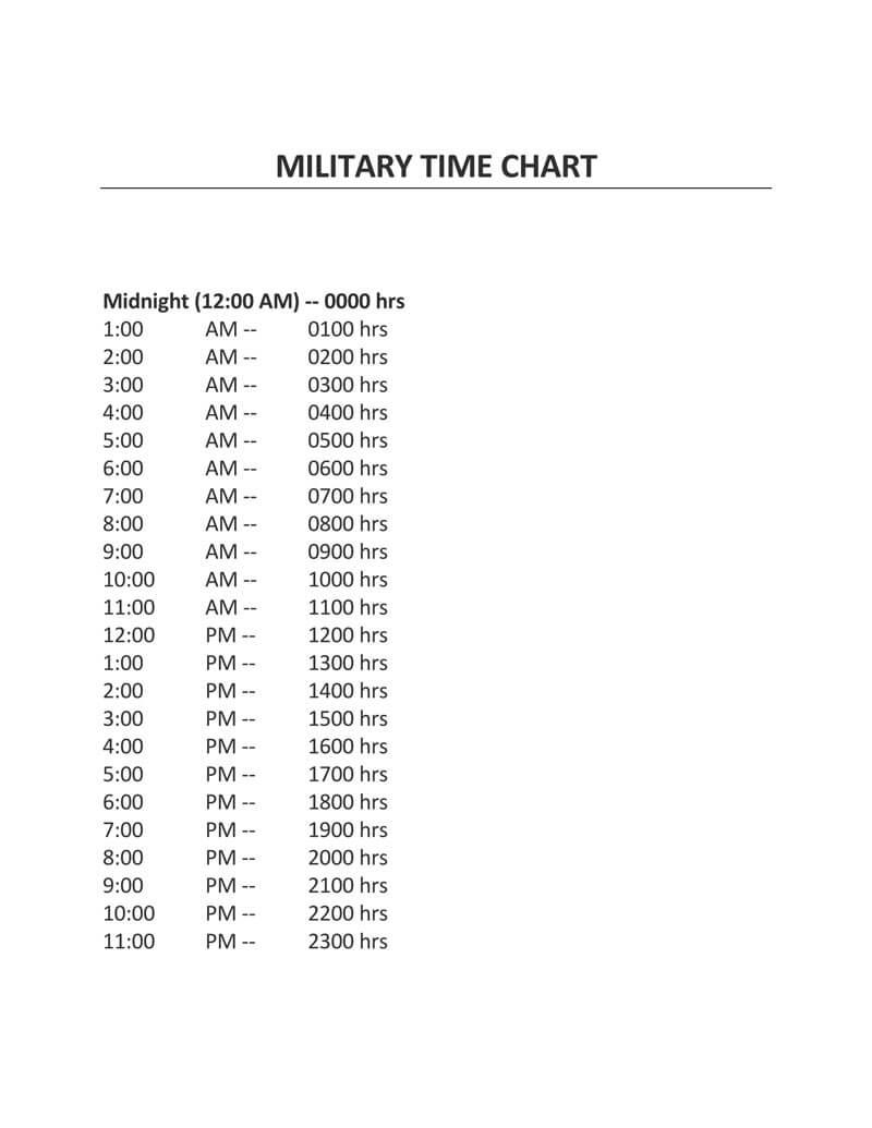 Military Time Chart (PDF) 02