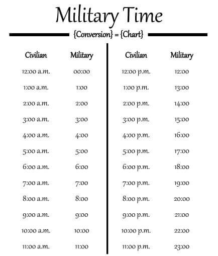 Free Printable Military 24 Hour Time Charts Excel Word Pdf