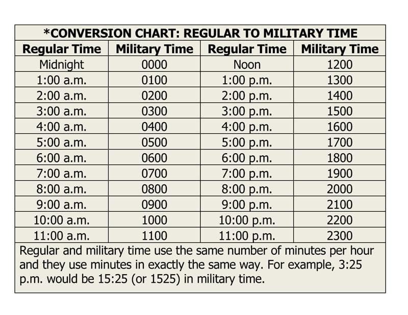 Military Time Chart (PDF) 04