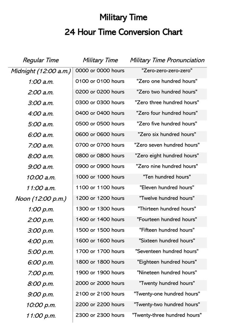 Free Printable Military (24-Hour) Time Charts - (Excel ...