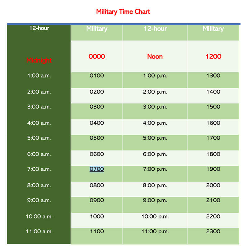 Military Time Chart (Word) 08