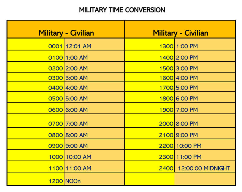 Military Time Conversion Chart (Excel) 03