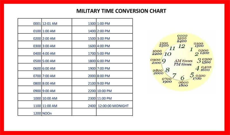 Military Time Conversion Chart (Excel) 05
