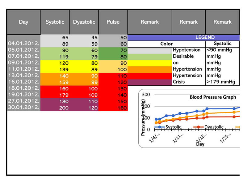 Blood Pressure log Excel Template 03