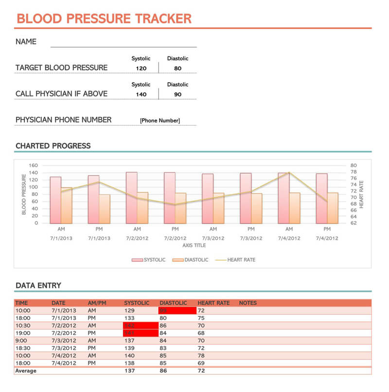 Blood Pressure log Excel Template 05