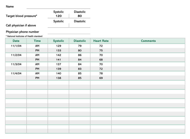 Blood Pressure log Excel Template 08