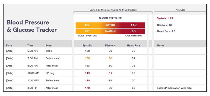 Blood Pressure log Excel Template 11
