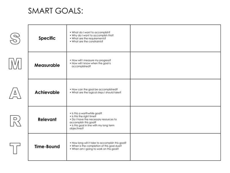 Free SMART Goals Template 12