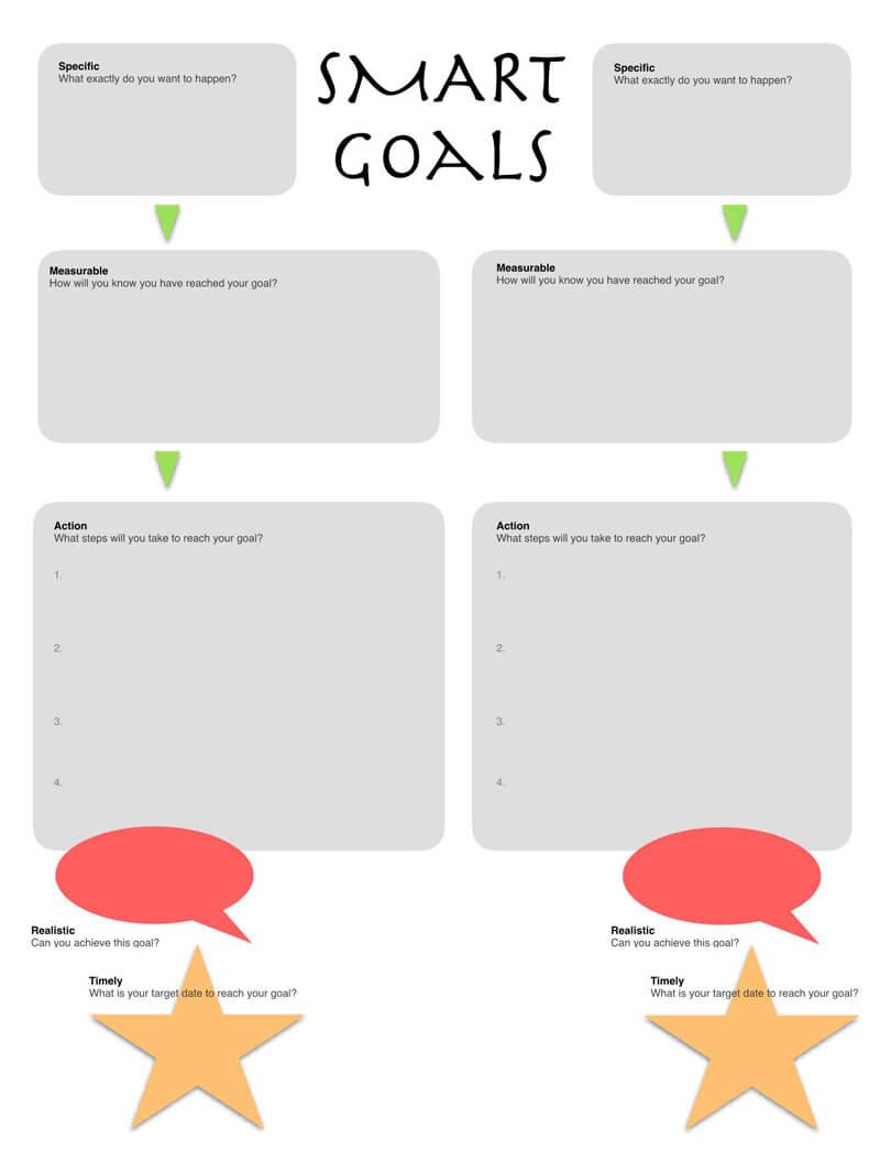 Free SMART Goals Template 18