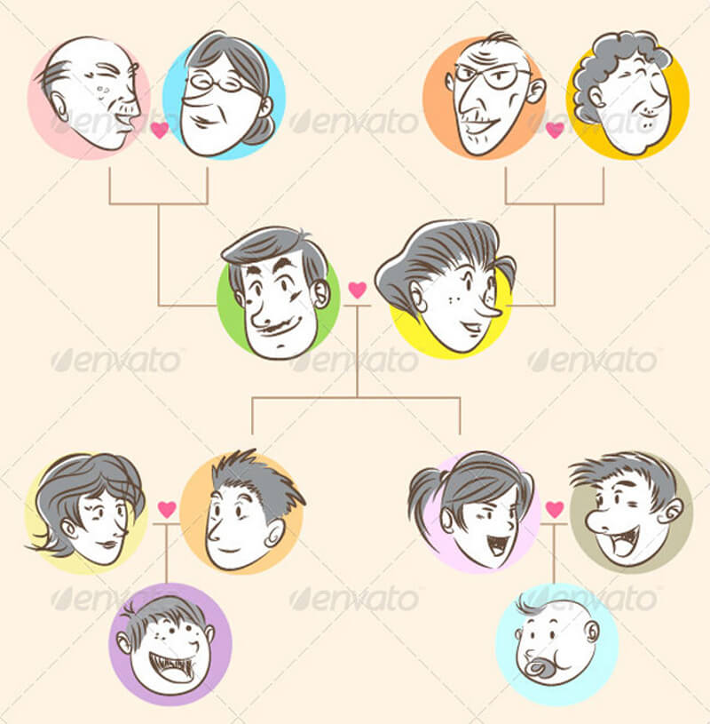 Generation Family Tree Template 01