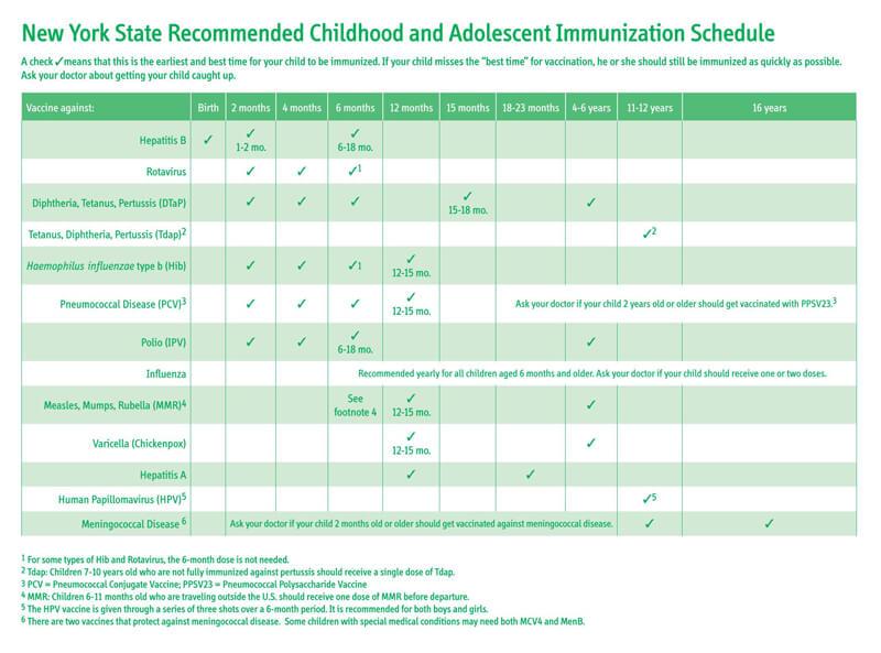 Immunization Schedule PDF Chart 02
