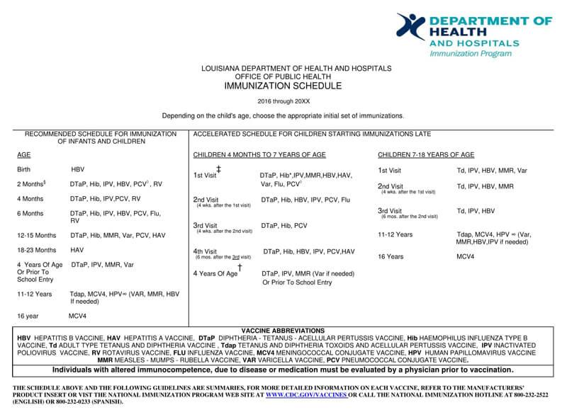 Immunization Schedule PDF Chart 05