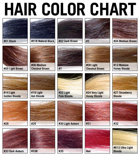 Redken Shades EQ Color Chart 09