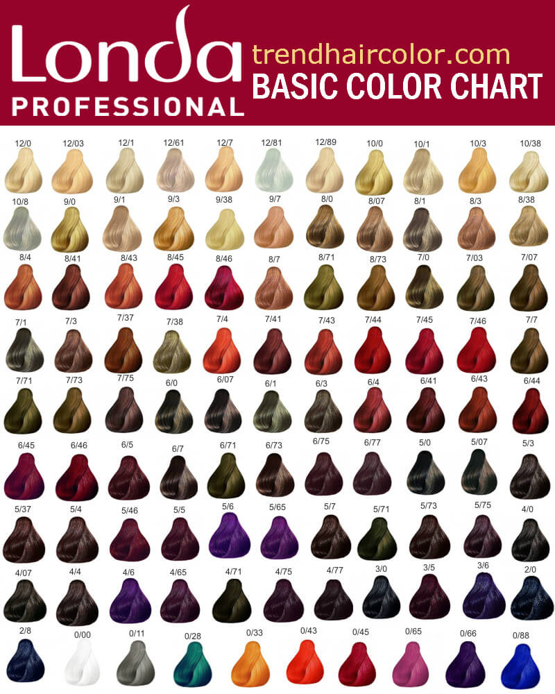 Redken Shades EQ Color Chart 14