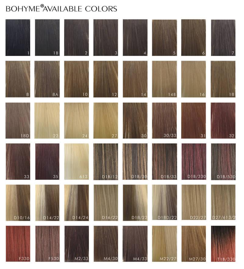 Redken Shades EQ Color Chart 16