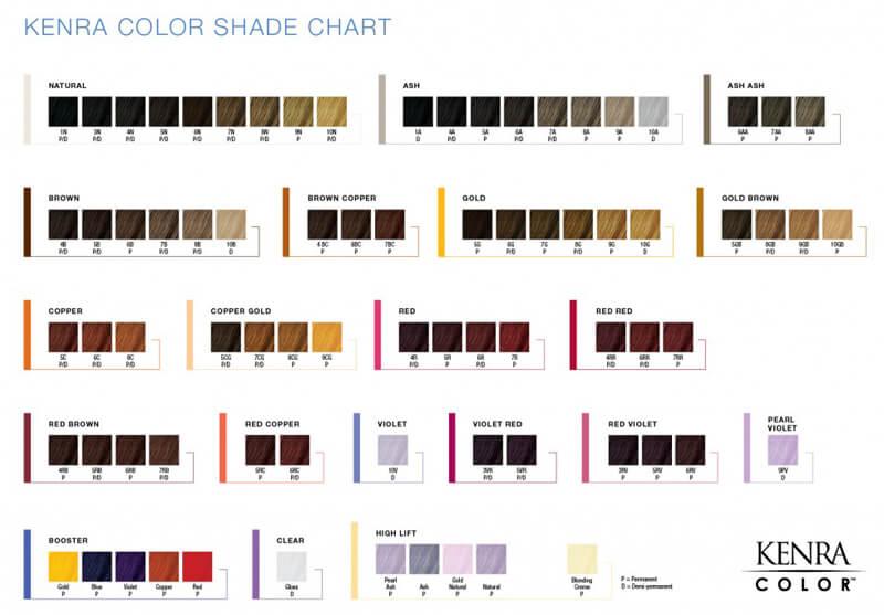Redken Shades EQ Color Chart 18